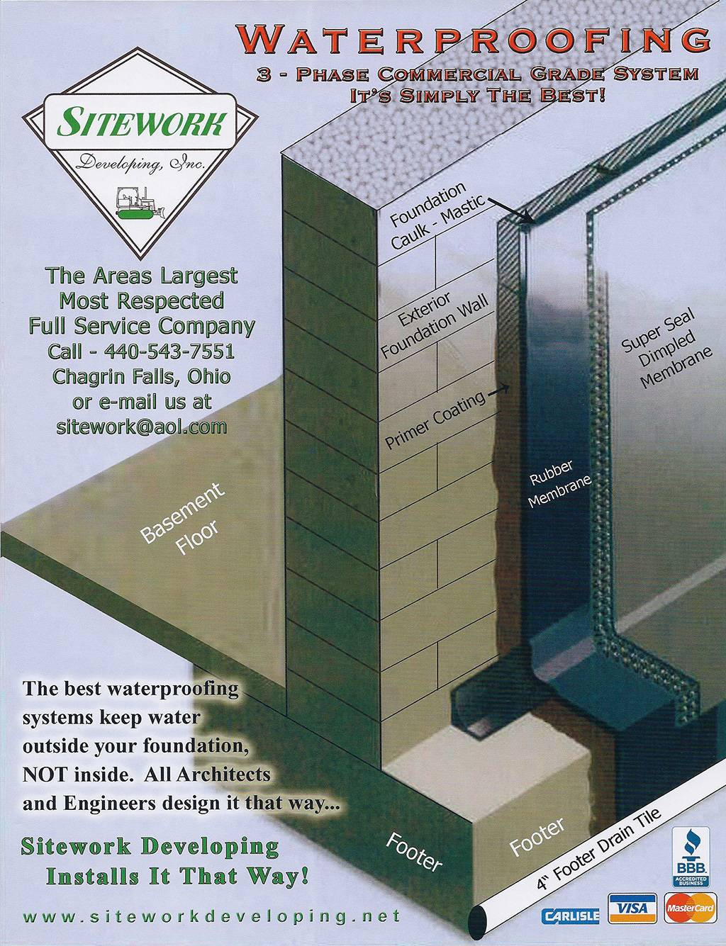 Waterproofing Flyer