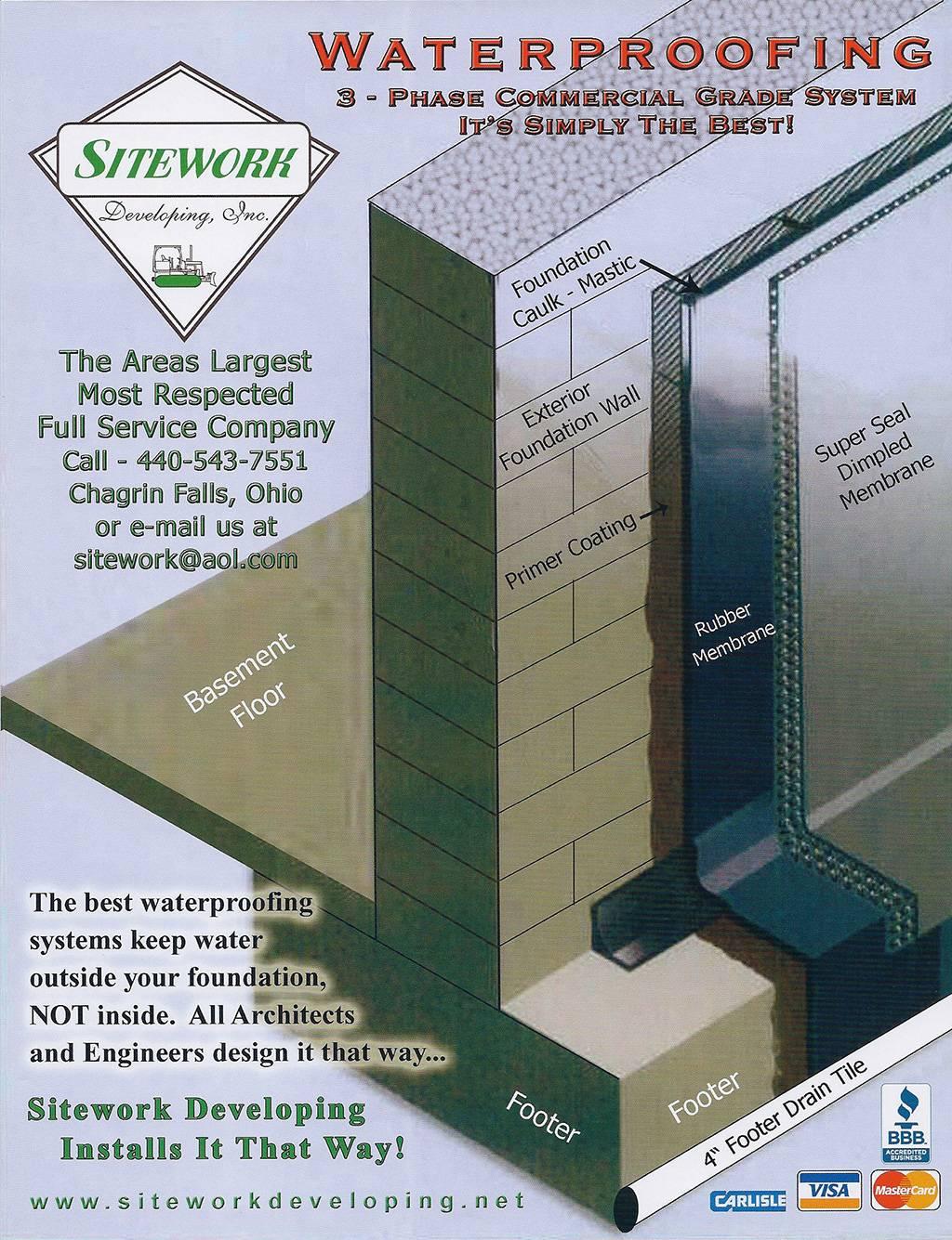 Waterproofing Flyer